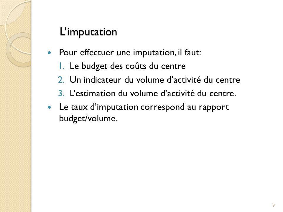 Limputation Pour effectuer une imputation, il faut: 1.Le budget des coûts du centre 2.Un indicateur du volume dactivité du centre 3.Lestimation du vol
