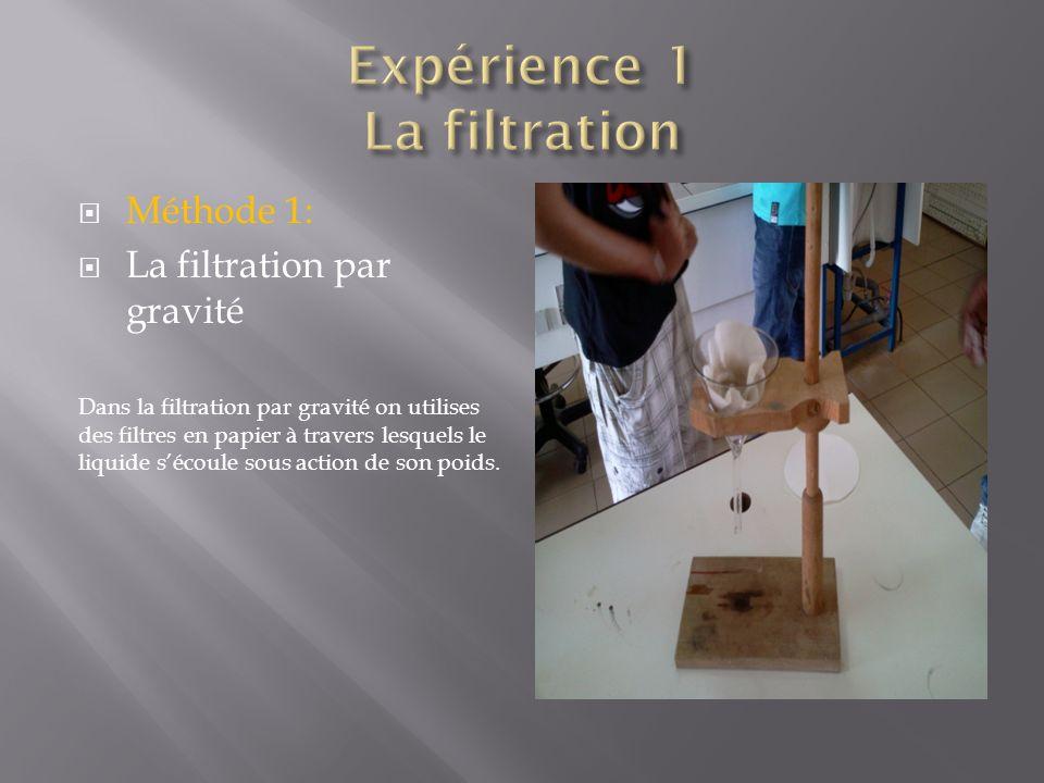 Méthode 1: La filtration par gravité Dans la filtration par gravité on utilises des filtres en papier à travers lesquels le liquide sécoule sous actio