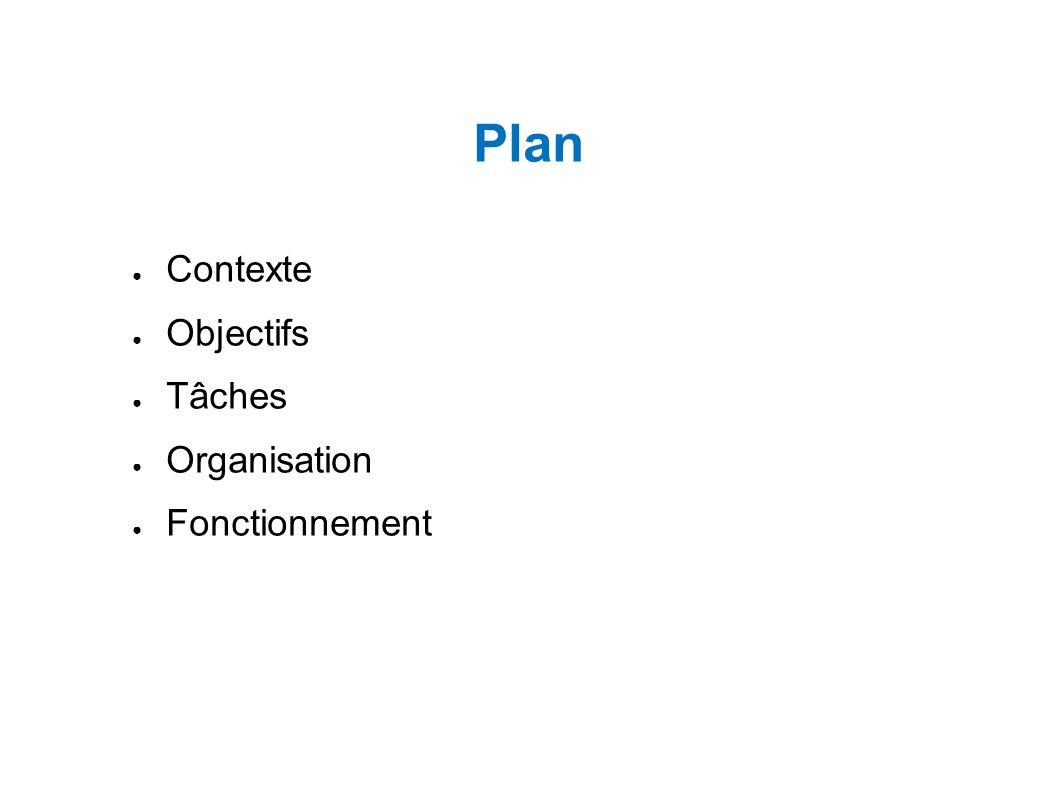 Plan Contexte Objectifs Tâches Organisation Fonctionnement