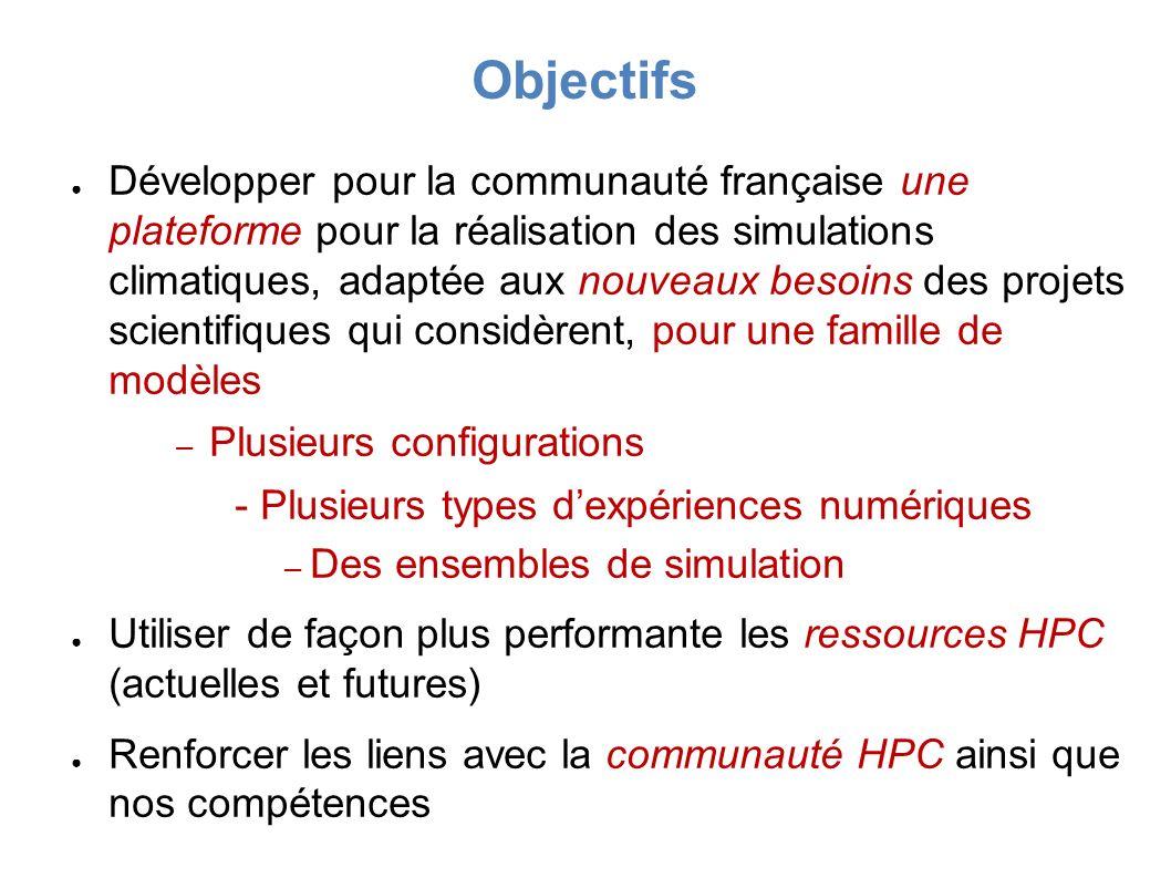 Développer pour la communauté française une plateforme pour la réalisation des simulations climatiques, adaptée aux nouveaux besoins des projets scientifiques qui considèrent, pour une famille de modèles – Plusieurs configurations - Plusieurs types dexpériences numériques – Des ensembles de simulation Utiliser de façon plus performante les ressources HPC (actuelles et futures) Renforcer les liens avec la communauté HPC ainsi que nos compétences Objectifs