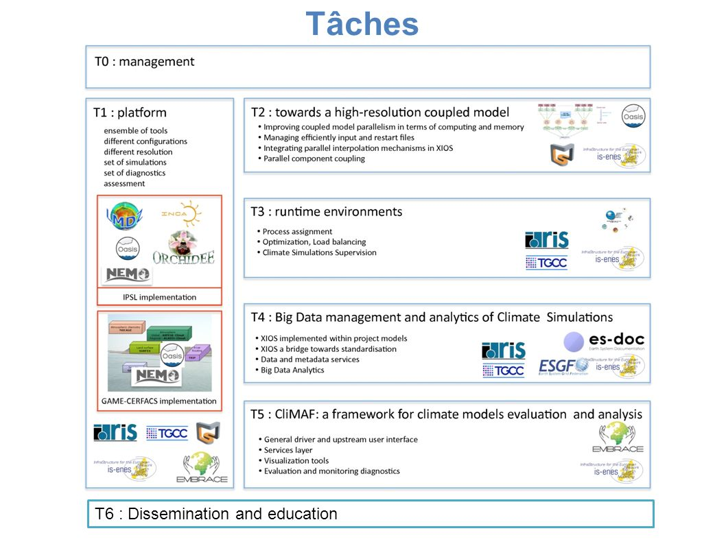 Tâches T6 : Dissemination and education