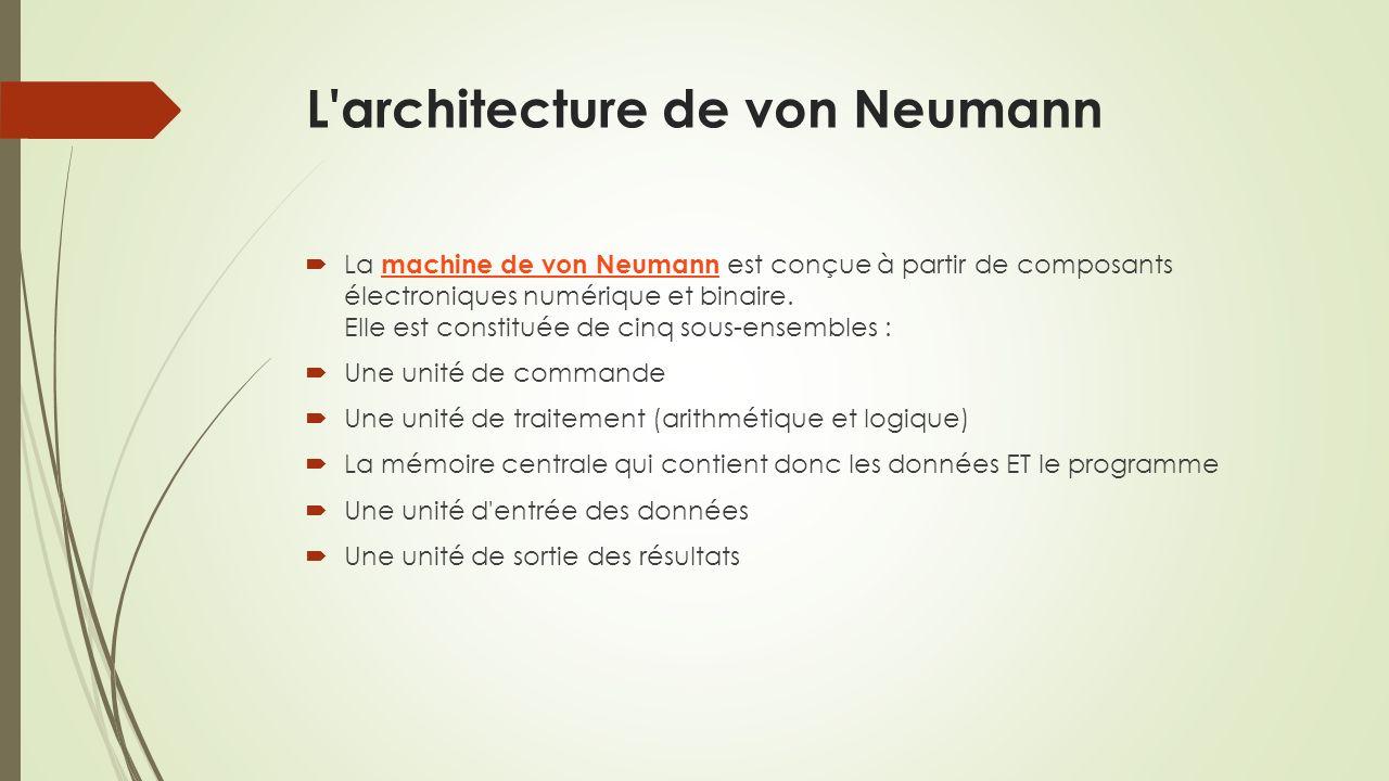 L architecture de von Neumann La machine de von Neumann est conçue à partir de composants électroniques numérique et binaire.