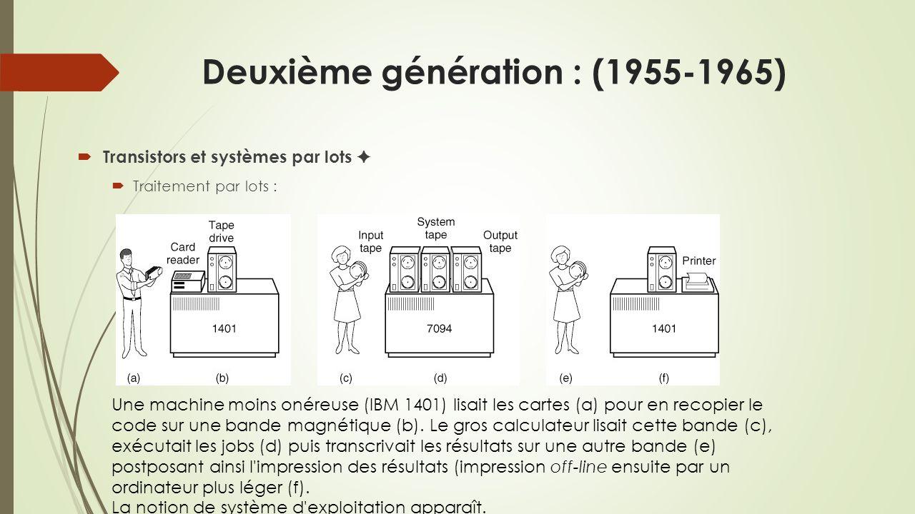 Deuxième génération : (1955-1965) Transistors et systèmes par lots Traitement par lots : Une machine moins onéreuse (IBM 1401) lisait les cartes (a) pour en recopier le code sur une bande magnétique (b).