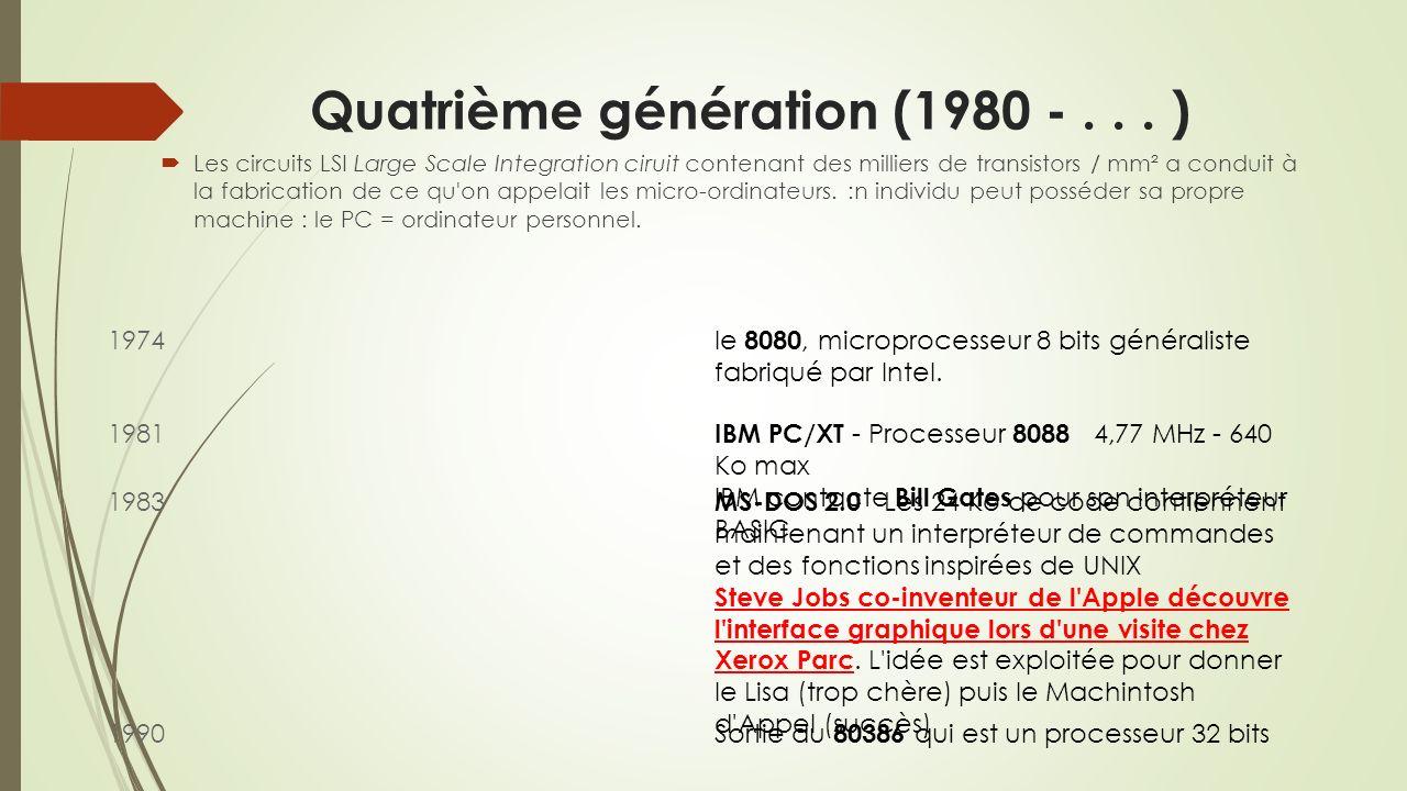 Quatrième génération (1980 -...