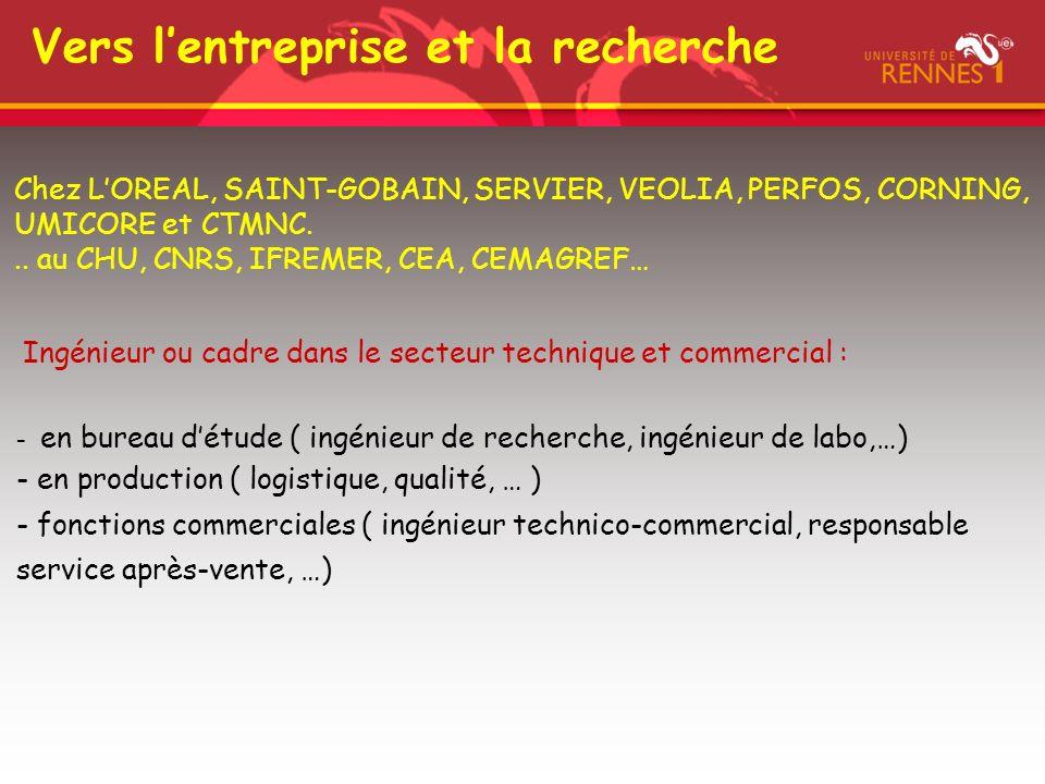 Vers lentreprise et la recherche Chez LOREAL, SAINT-GOBAIN, SERVIER, VEOLIA, PERFOS, CORNING, UMICORE et CTMNC... au CHU, CNRS, IFREMER, CEA, CEMAGREF