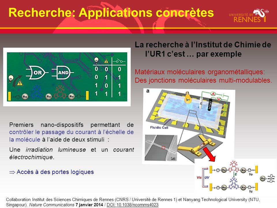 Recherche: Applications concrètes La recherche à lInstitut de Chimie de lUR1 cest … par exemple Matériaux moléculaires organométalliques: Des jonction