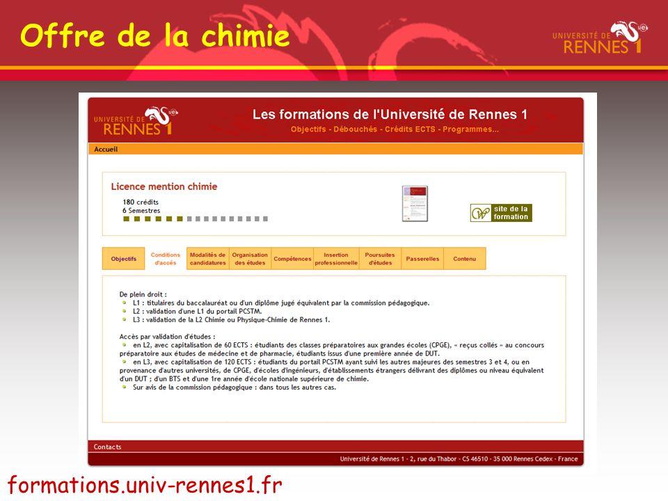 formations.univ-rennes1.fr Offre de la chimie