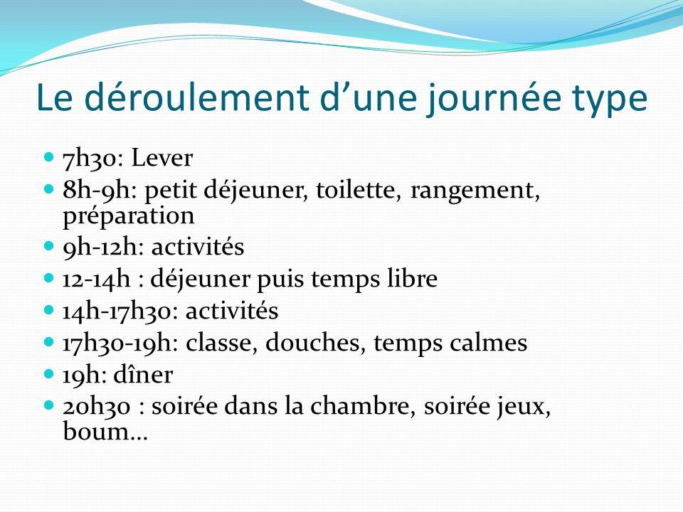 Le déroulement dune journée type 7h30: Lever 8h-9h: petit déjeuner, toilette, rangement, préparation 9h-12h: activités 12-14h : déjeuner puis temps li