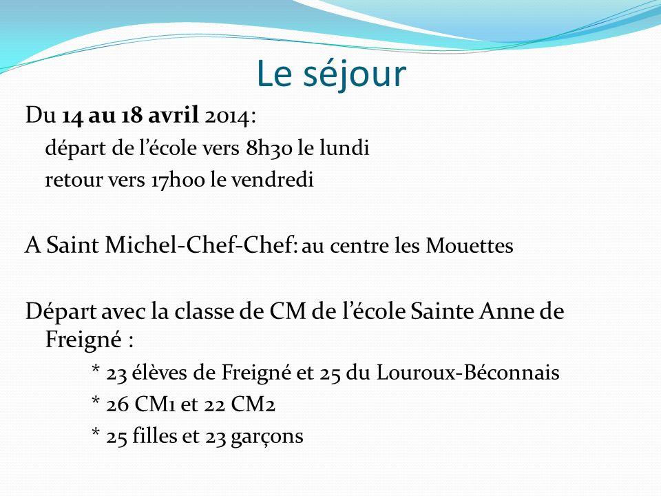 Le séjour Du 14 au 18 avril 2014: départ de lécole vers 8h30 le lundi retour vers 17h00 le vendredi A Saint Michel-Chef-Chef: au centre les Mouettes D
