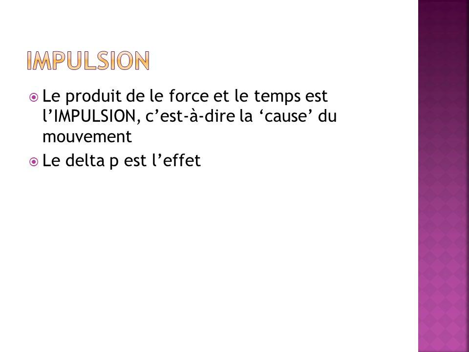 Le produit de le force et le temps est lIMPULSION, cest-à-dire la cause du mouvement Le delta p est leffet