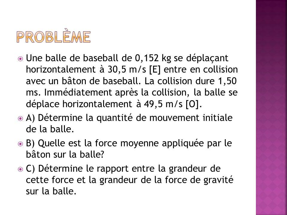 Une balle de baseball de 0,152 kg se déplaçant horizontalement à 30,5 m/s [E] entre en collision avec un bâton de baseball. La collision dure 1,50 ms.