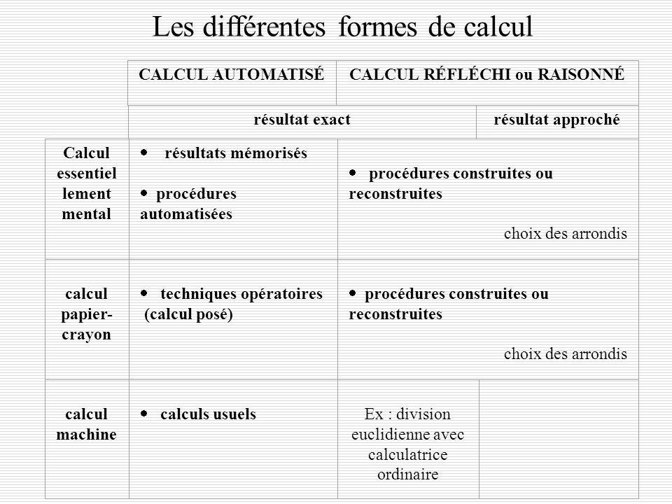 4 Le calcul posé Le calcul instrumenté