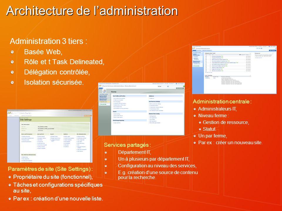 Administration centrale : Administrateurs IT, Niveau ferme : Gestion de ressource, Statut. Un par ferme, Par ex : créer un nouveau site. Architecture