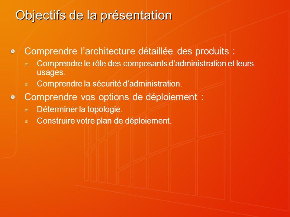 Objectifs de la présentation Comprendre larchitecture détaillée des produits : Comprendre le rôle des composants dadministration et leurs usages. Comp