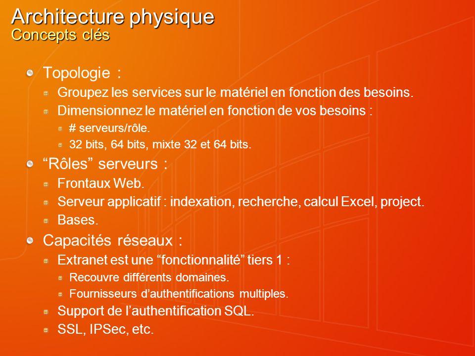 Architecture physique Concepts clés Topologie : Groupez les services sur le matériel en fonction des besoins. Dimensionnez le matériel en fonction de