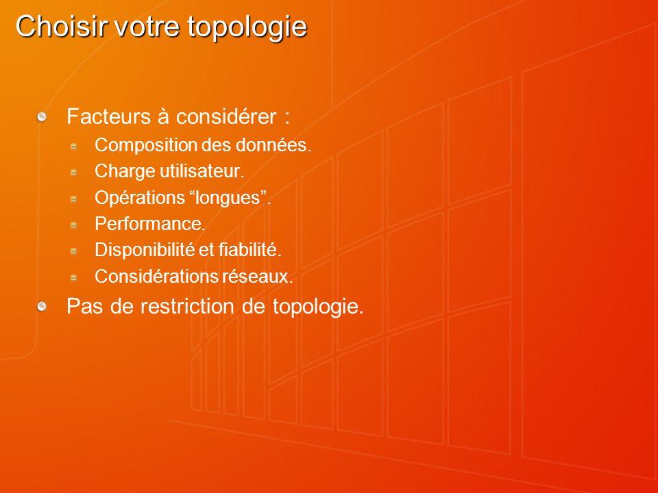 Choisir votre topologie Facteurs à considérer : Composition des données. Charge utilisateur. Opérations longues. Performance. Disponibilité et fiabili