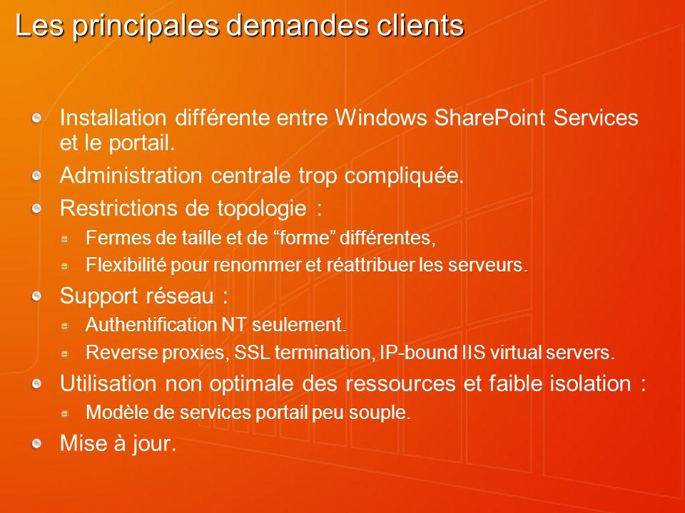 Les principales demandes clients Installation différente entre Windows SharePoint Services et le portail. Administration centrale trop compliquée. Res