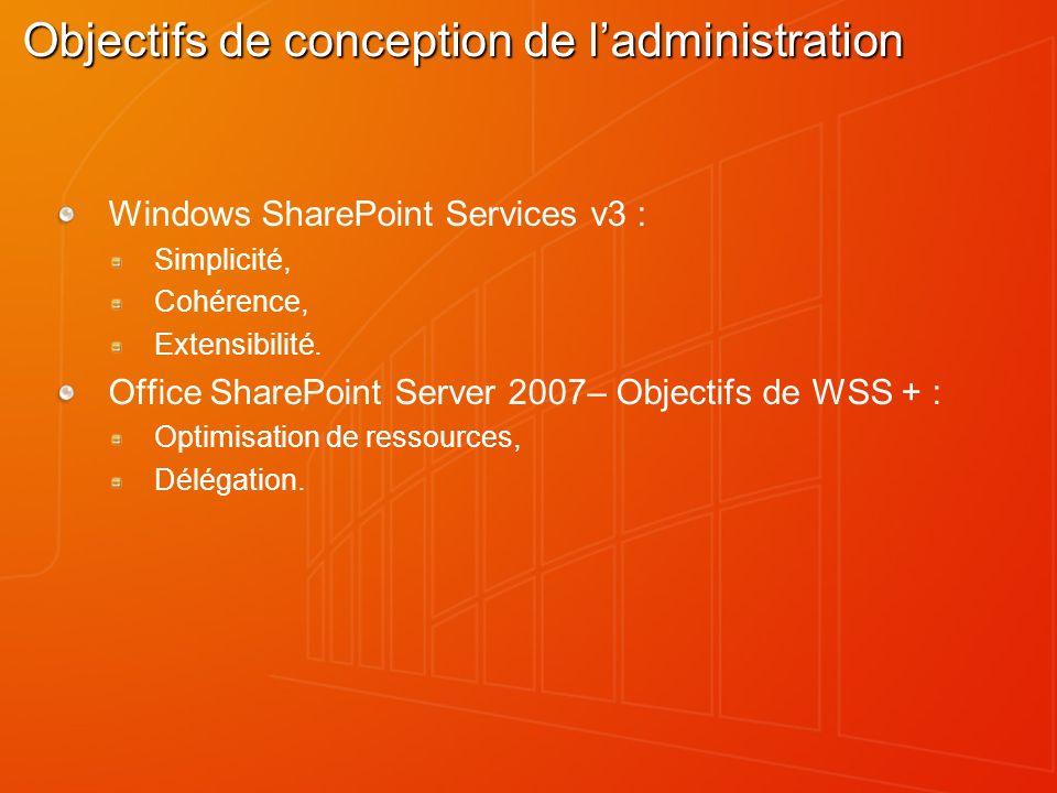 Objectifs de conception de ladministration Windows SharePoint Services v3 : Simplicité, Cohérence, Extensibilité. Office SharePoint Server 2007– Objec