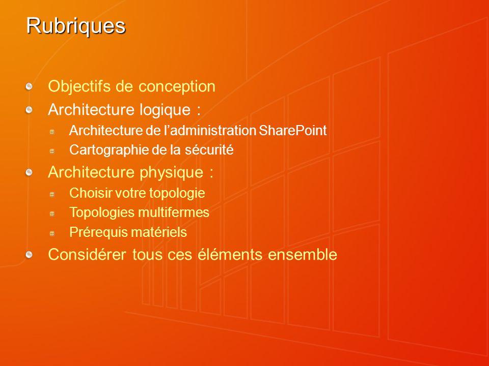 Rubriques Objectifs de conception Architecture logique : Architecture de ladministration SharePoint Cartographie de la sécurité Architecture physique