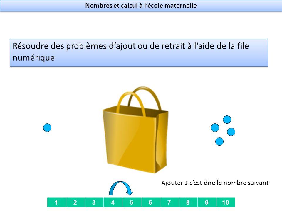 Résoudre des problèmes dajout ou de retrait à laide de la file numérique 12345678910 Ajouter 1 cest dire le nombre suivant Nombres et calcul à lécole maternelle
