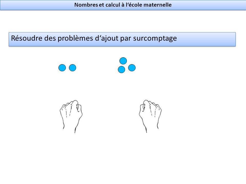 Résoudre des problèmes dajout par surcomptage Nombres et calcul à lécole maternelle