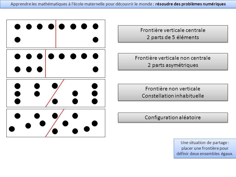 Apprendre les mathématiques à lécole maternelle pour découvrir le monde : résoudre des problèmes numériques Une situation de partage : placer une frontière pour définir deux ensembles égaux.