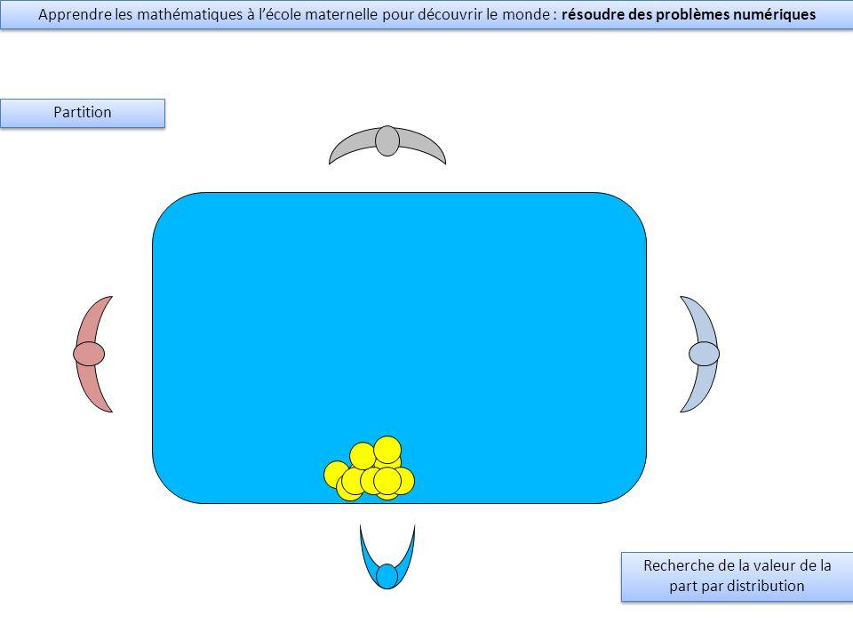 Apprendre les mathématiques à lécole maternelle pour découvrir le monde : résoudre des problèmes numériques Partition Recherche de la valeur de la part par distribution