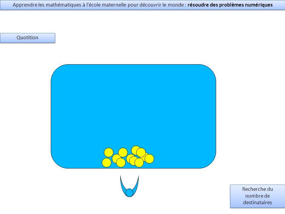 Apprendre les mathématiques à lécole maternelle pour découvrir le monde : résoudre des problèmes numériques Quotition Recherche du nombre de destinataires