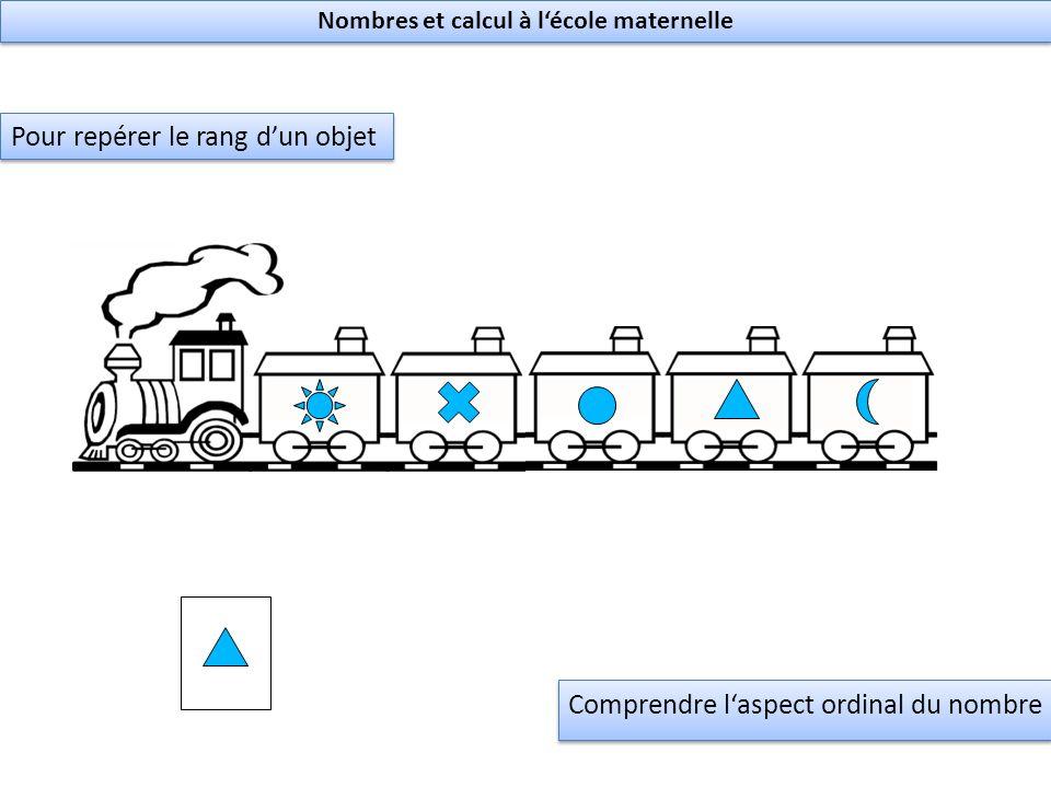 Comprendre laspect ordinal du nombre Nombres et calcul à lécole maternelle Pour repérer le rang dun objet