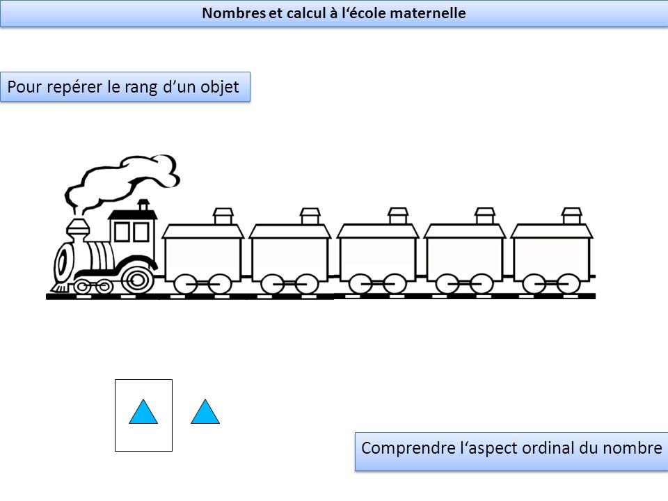 Nombres et calcul à lécole maternelle Pour repérer le rang dun objet Comprendre laspect ordinal du nombre
