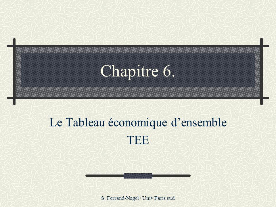 S. Ferrand-Nagel / Univ Paris sud Chapitre 6. Le Tableau économique densemble TEE