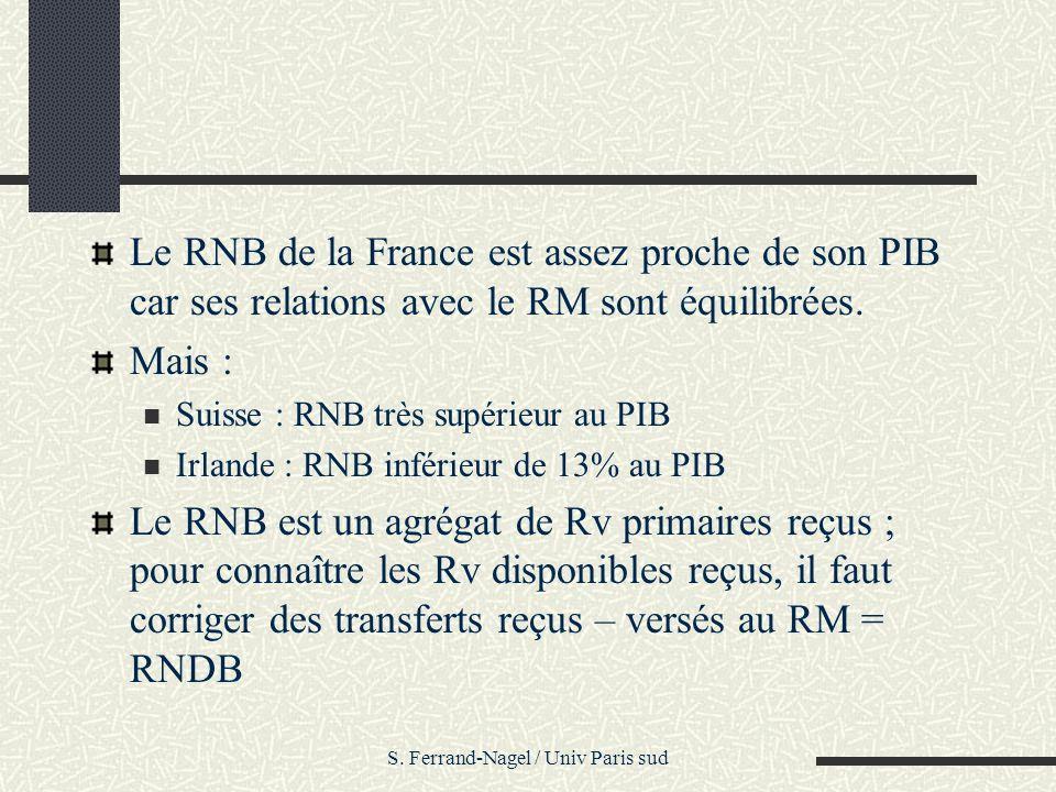 S. Ferrand-Nagel / Univ Paris sud Le RNB de la France est assez proche de son PIB car ses relations avec le RM sont équilibrées. Mais : Suisse : RNB t