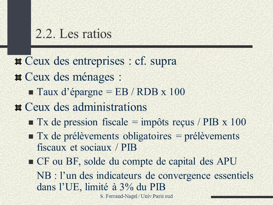 S. Ferrand-Nagel / Univ Paris sud 2.2. Les ratios Ceux des entreprises : cf. supra Ceux des ménages : Taux dépargne = EB / RDB x 100 Ceux des administ