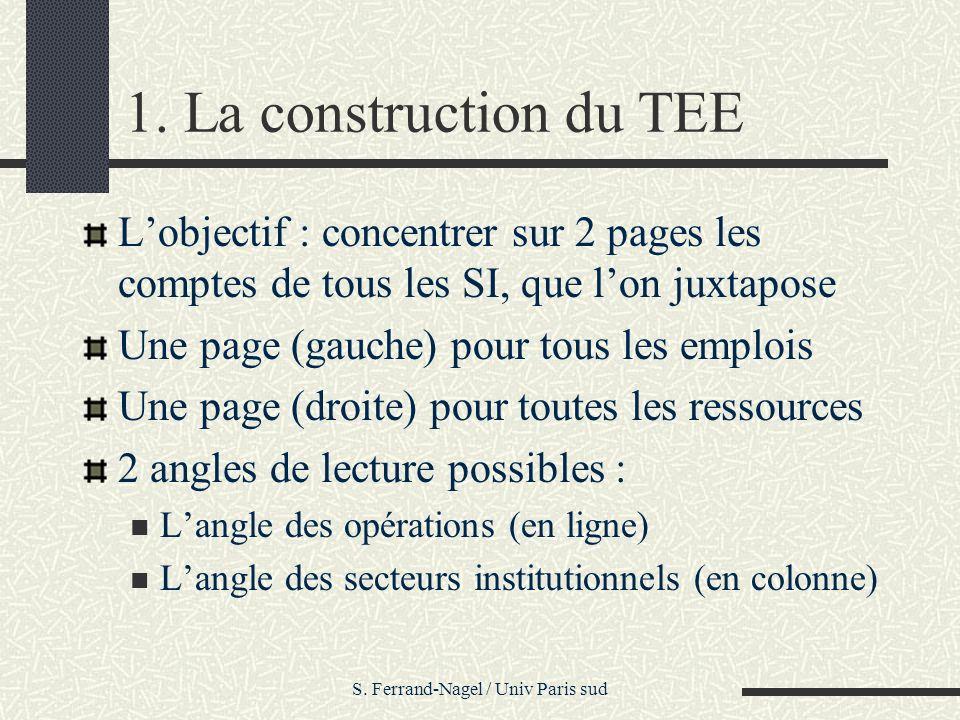 S. Ferrand-Nagel / Univ Paris sud 1. La construction du TEE Lobjectif : concentrer sur 2 pages les comptes de tous les SI, que lon juxtapose Une page