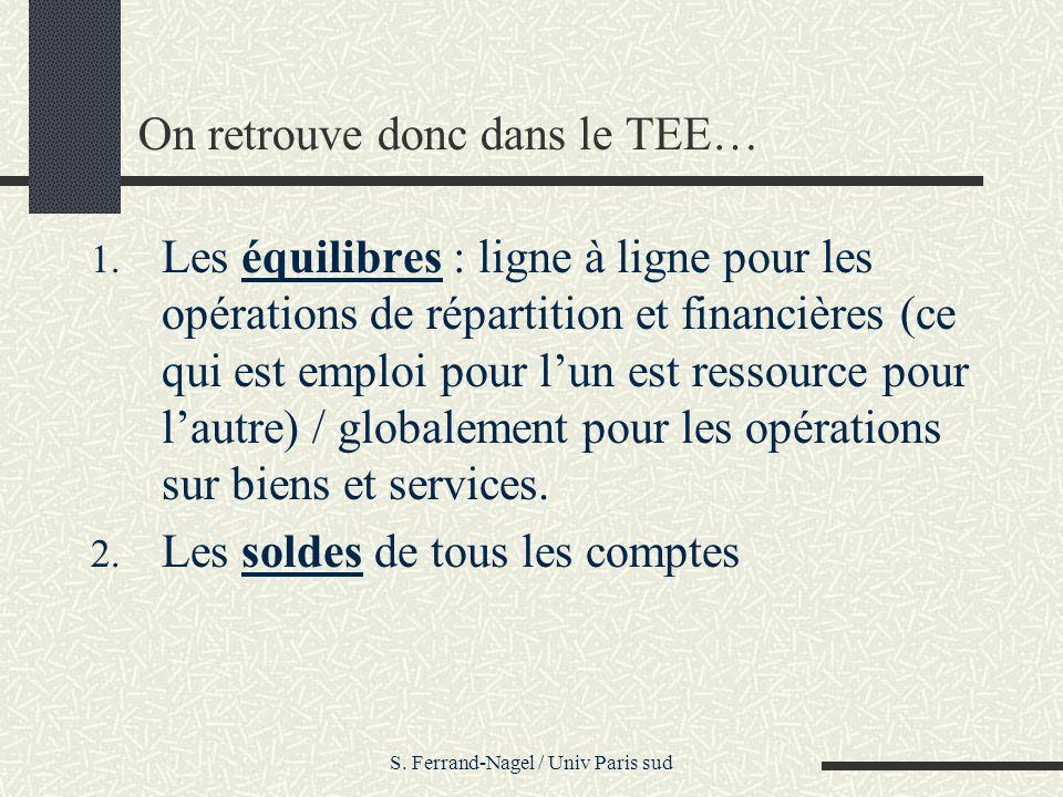 S. Ferrand-Nagel / Univ Paris sud On retrouve donc dans le TEE… 1. Les équilibres : ligne à ligne pour les opérations de répartition et financières (c