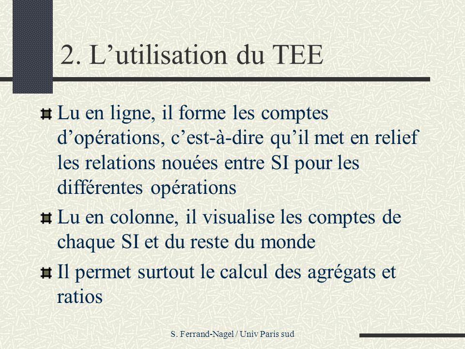S. Ferrand-Nagel / Univ Paris sud 2. Lutilisation du TEE Lu en ligne, il forme les comptes dopérations, cest-à-dire quil met en relief les relations n