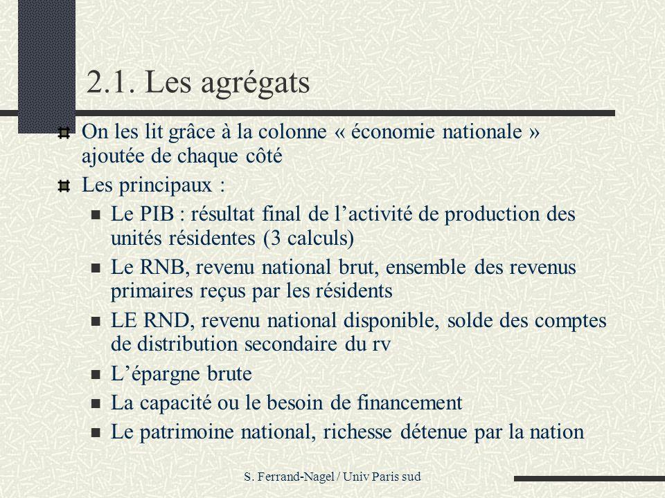 S. Ferrand-Nagel / Univ Paris sud 2.1. Les agrégats On les lit grâce à la colonne « économie nationale » ajoutée de chaque côté Les principaux : Le PI