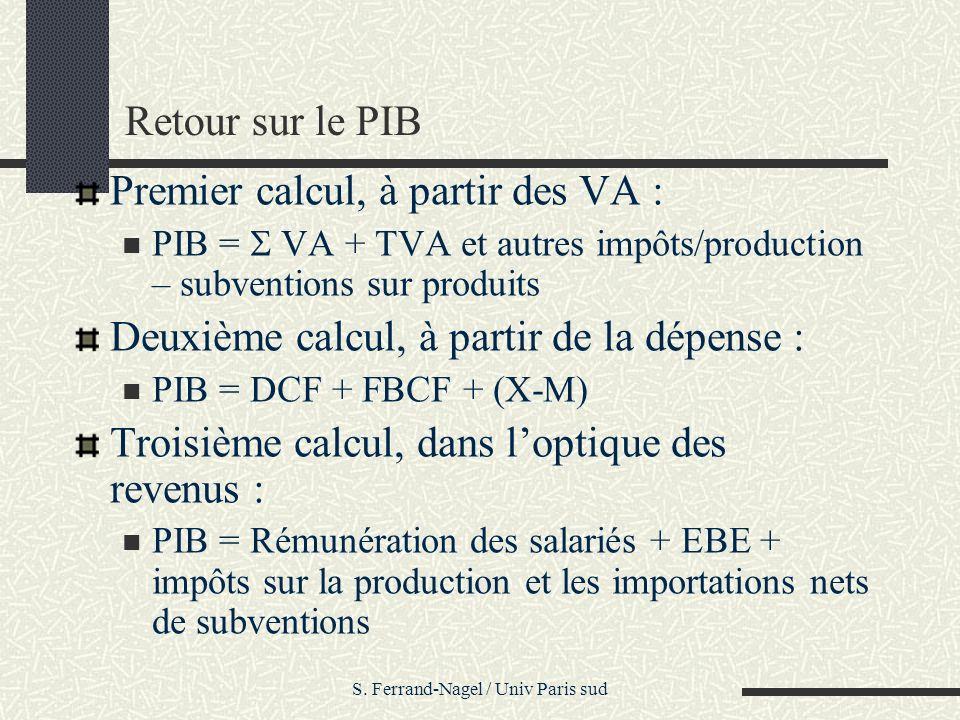 S. Ferrand-Nagel / Univ Paris sud Retour sur le PIB Premier calcul, à partir des VA : PIB = VA + TVA et autres impôts/production – subventions sur pro