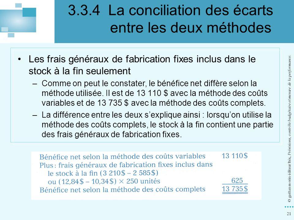 21 © gaëtan morin éditeur ltée, Prévisions, contrôle budgétaire et mesure de la performance. Les frais généraux de fabrication fixes inclus dans le st