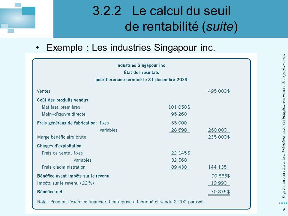 6 © gaëtan morin éditeur ltée, Prévisions, contrôle budgétaire et mesure de la performance. Exemple : Les industries Singapour inc. 3.2.2Le calcul du