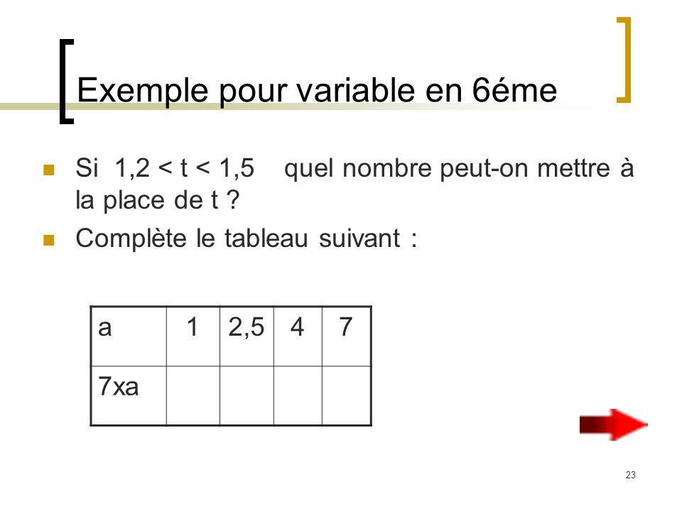 23 Exemple pour variable en 6éme Si 1,2 < t < 1,5 quel nombre peut-on mettre à la place de t ? Complète le tableau suivant : a12,547 7xa