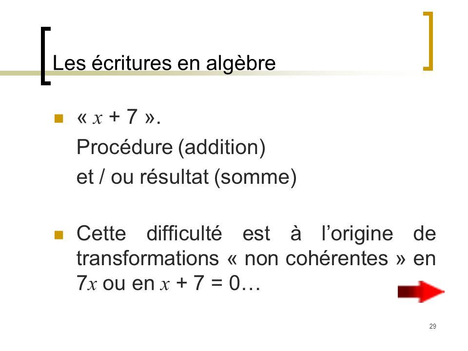 29 Les écritures en algèbre « x + 7 ». Procédure (addition) et / ou résultat (somme) Cette difficulté est à lorigine de transformations « non cohérent