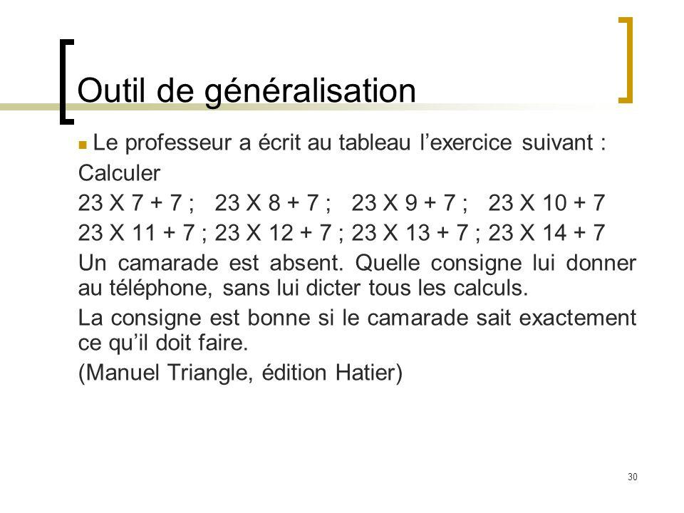 30 Outil de généralisation Le professeur a écrit au tableau lexercice suivant : Calculer 23 X 7 + 7 ;23 X 8 + 7 ;23 X 9 + 7 ; 23 X 10 + 7 23 X 11 + 7 ;23 X 12 + 7 ;23 X 13 + 7 ; 23 X 14 + 7 Un camarade est absent.