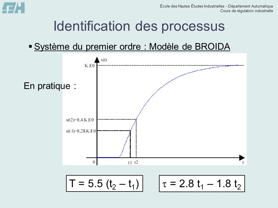 École des Hautes Études Industrielles - Département Automatique Cours de régulation industrielle Identification des processus Système du premier ordre