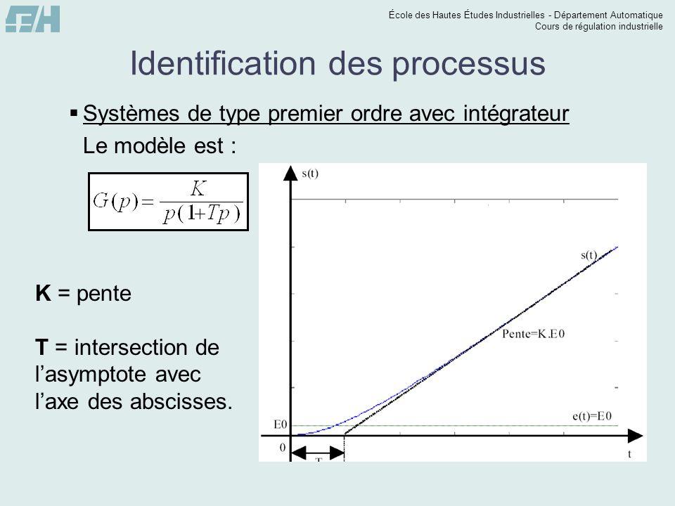 École des Hautes Études Industrielles - Département Automatique Cours de régulation industrielle Identification des processus Systèmes de type premier
