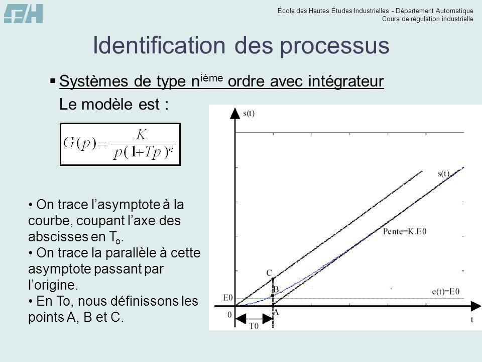 École des Hautes Études Industrielles - Département Automatique Cours de régulation industrielle Identification des processus Systèmes de type n ième