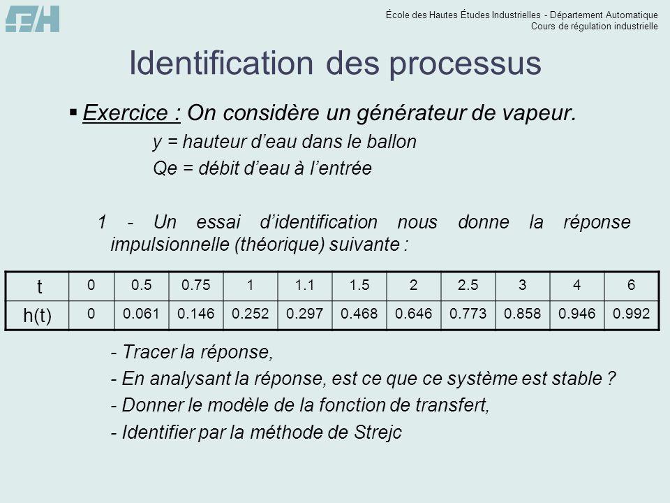 École des Hautes Études Industrielles - Département Automatique Cours de régulation industrielle Identification des processus Exercice : On considère