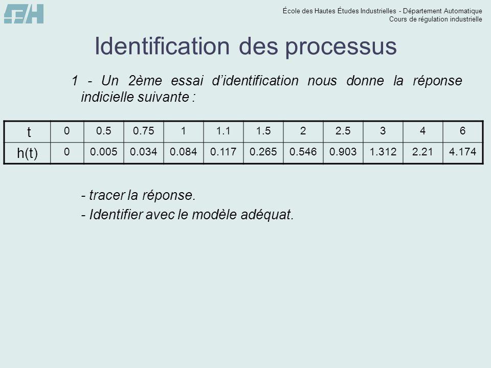 École des Hautes Études Industrielles - Département Automatique Cours de régulation industrielle Identification des processus 1 - Un 2ème essai dident