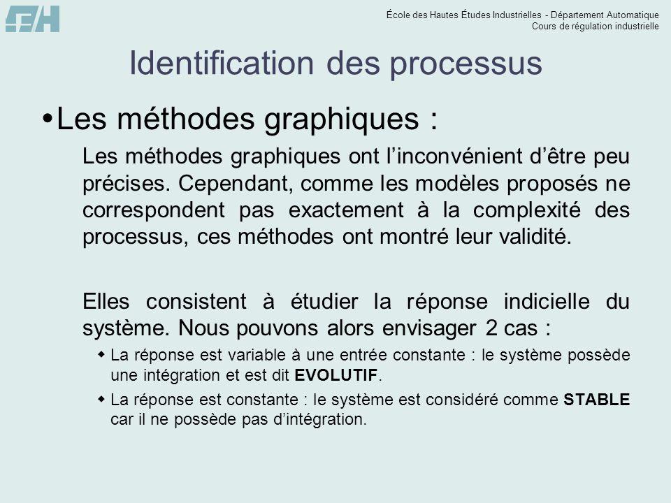 École des Hautes Études Industrielles - Département Automatique Cours de régulation industrielle Identification des processus Les méthodes graphiques : Est ce que la sortie est périodique .