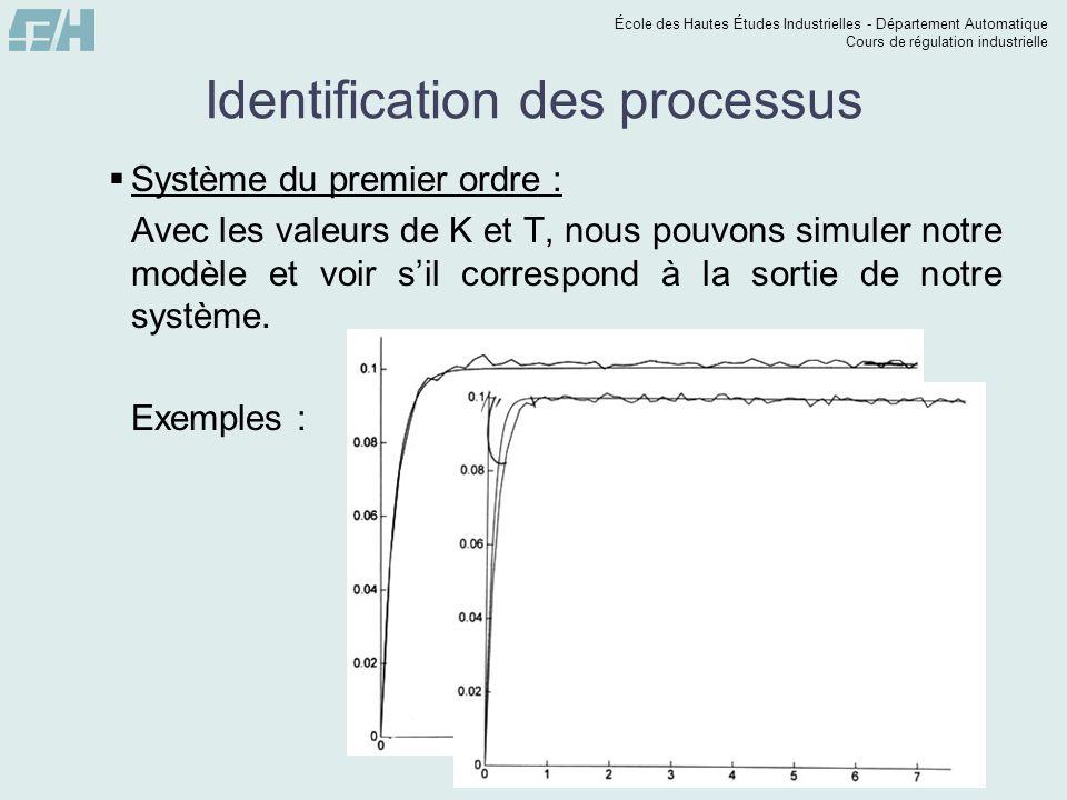École des Hautes Études Industrielles - Département Automatique Cours de régulation industrielle Identification des processus Système du premier ordre : Modèle : De la détermination de b, on en déduit puis.